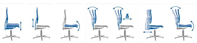 Ergo Seating chart