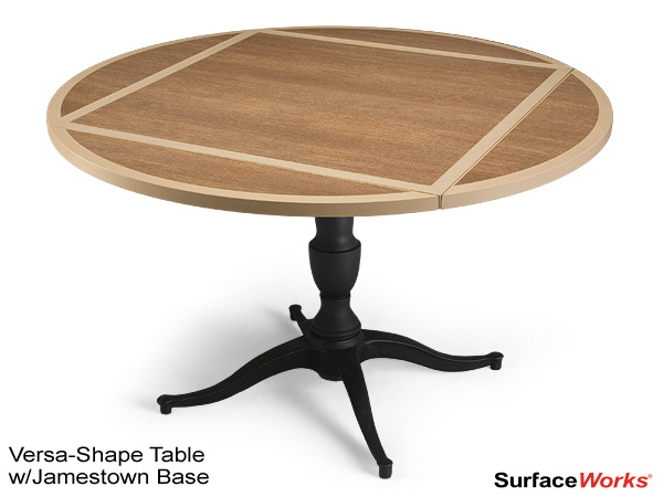 SWKS Table 3